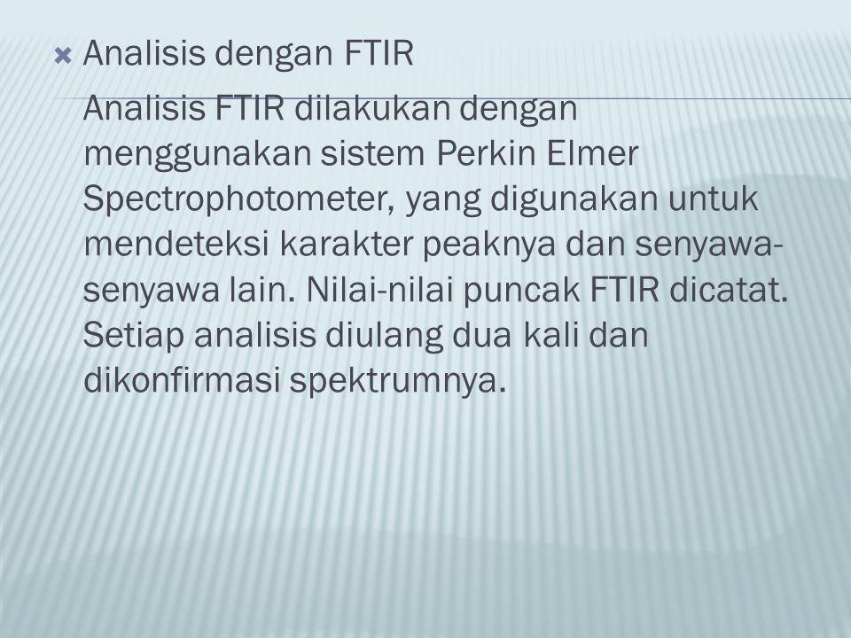 Analisis dengan FTIR