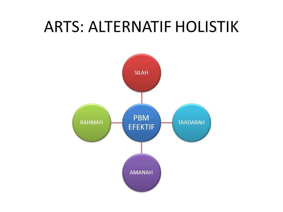 ARTS: ALTERNATIF HOLISTIK