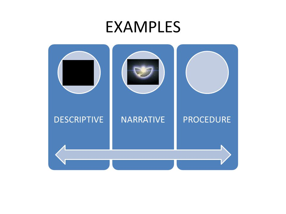 EXAMPLES DESCRIPTIVE NARRATIVE PROCEDURE