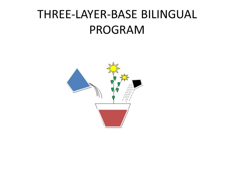 THREE-LAYER-BASE BILINGUAL PROGRAM