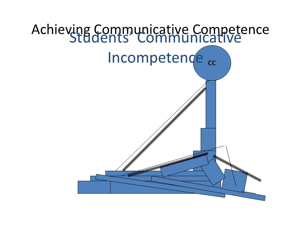 Achieving Communicative Competence