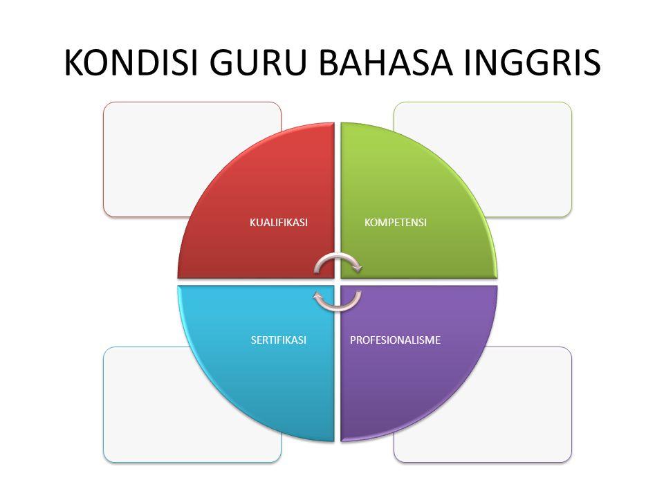 KONDISI GURU BAHASA INGGRIS