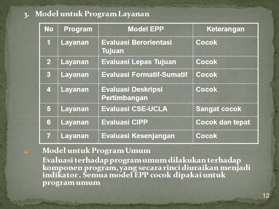 3. Model untuk Program Layanan