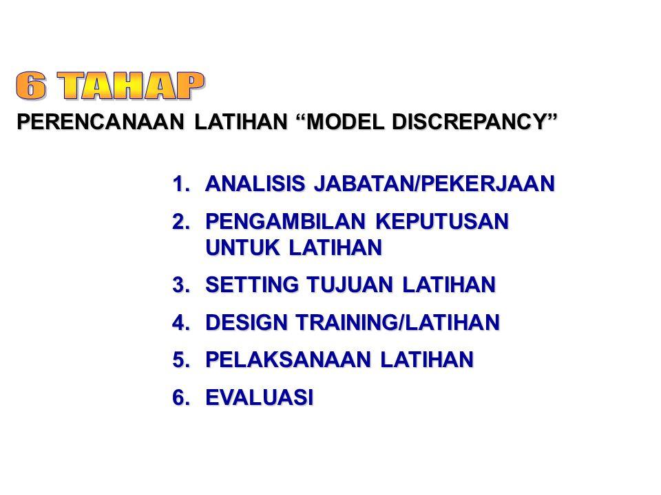 6 TAHAP PERENCANAAN LATIHAN MODEL DISCREPANCY