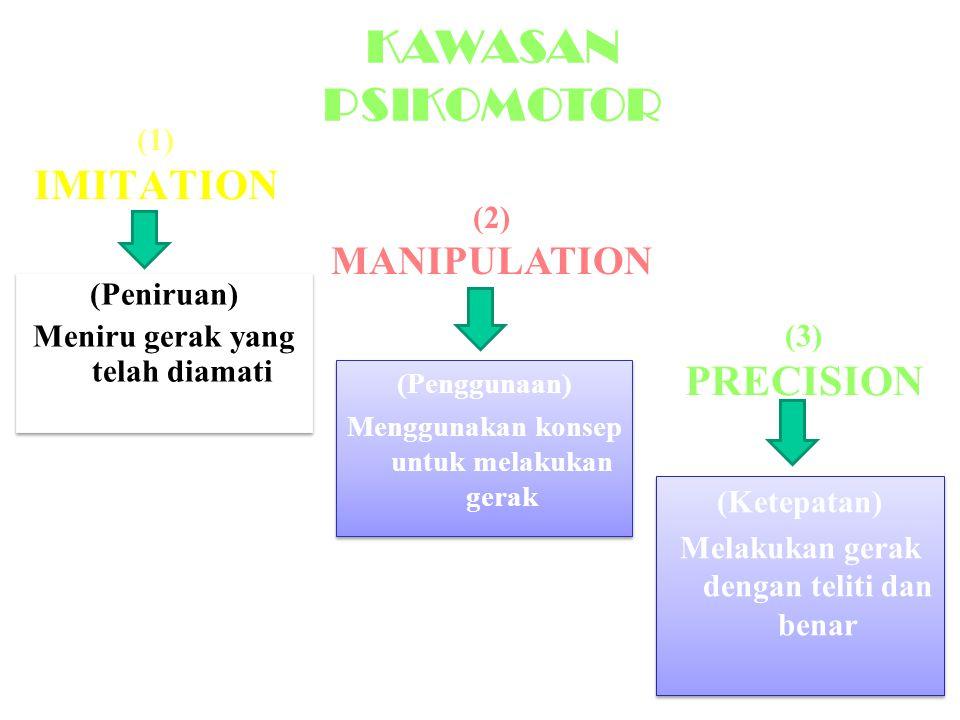 KAWASAN PSIKOMOTOR (1) IMITATION PRECISION MANIPULATION (2)