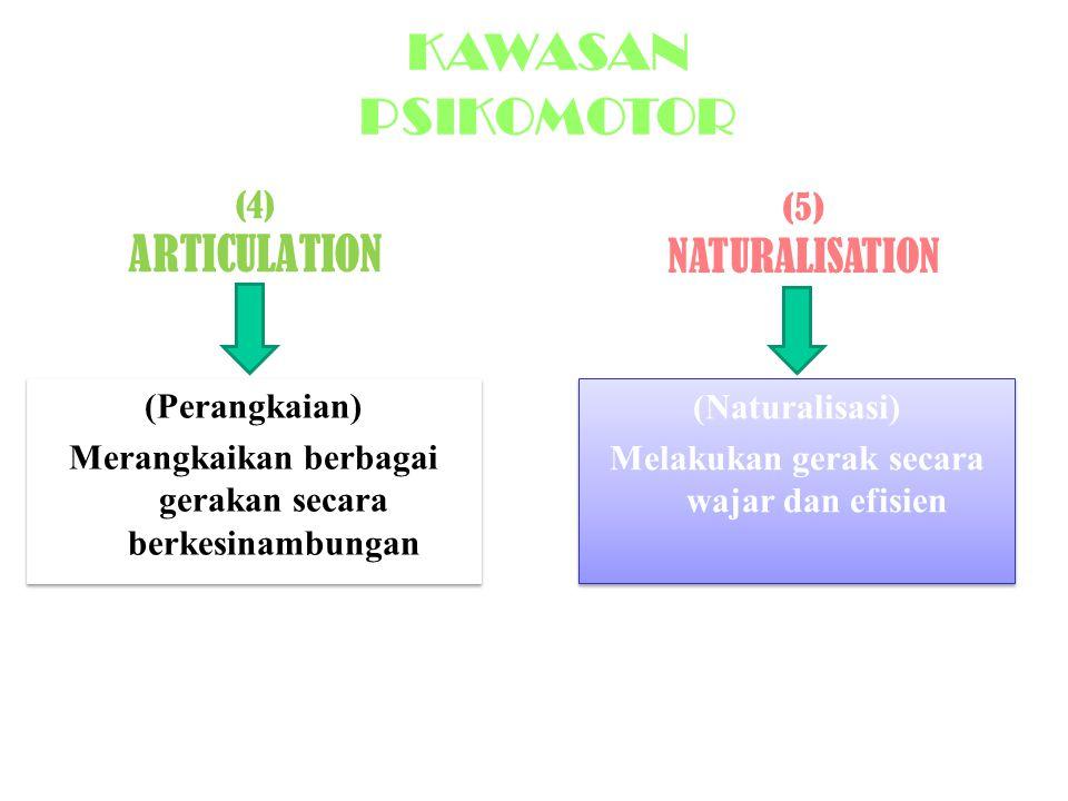KAWASAN PSIKOMOTOR (4) ARTICULATION NATURALISATION (5)