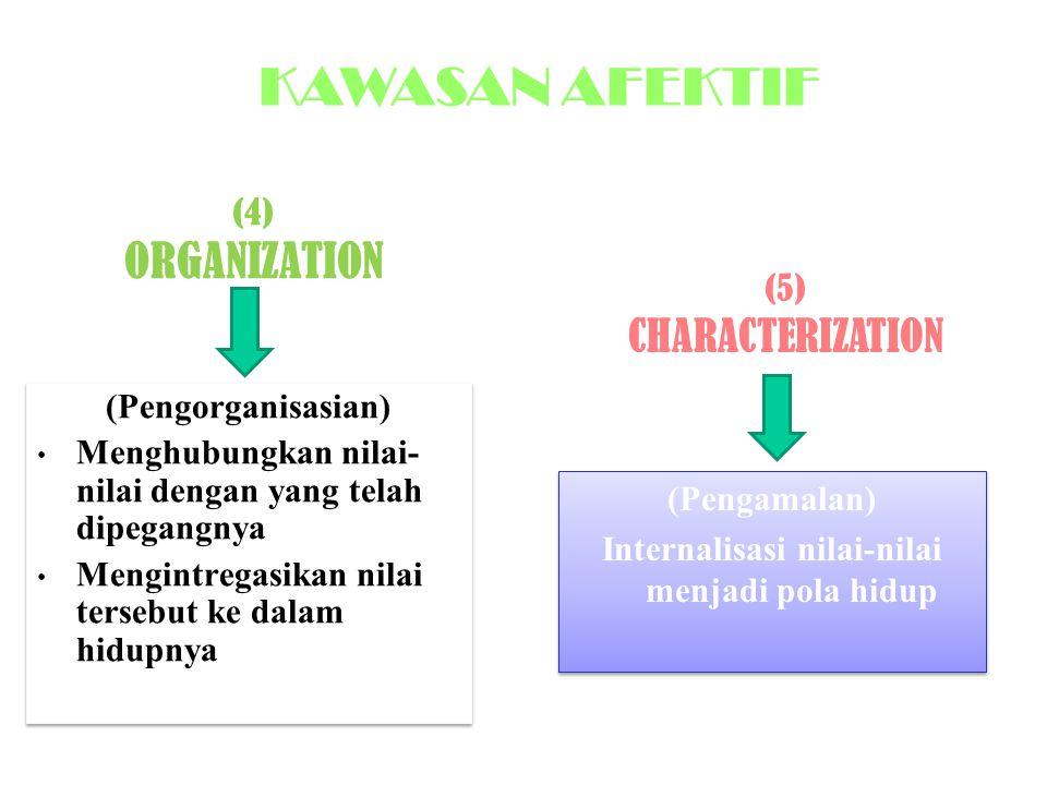 Internalisasi nilai-nilai menjadi pola hidup