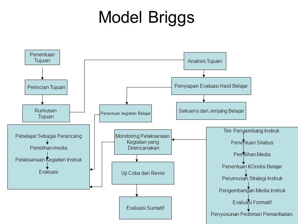 Model Briggs Penentuan Tujuan Analisis Tujuan