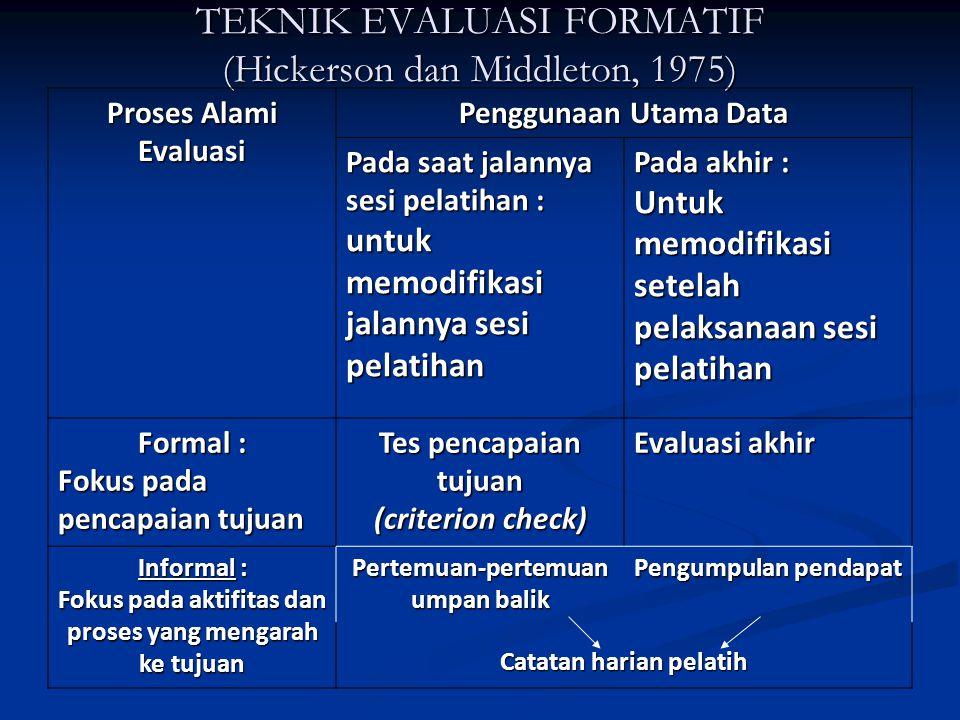 TEKNIK EVALUASI FORMATIF (Hickerson dan Middleton, 1975)