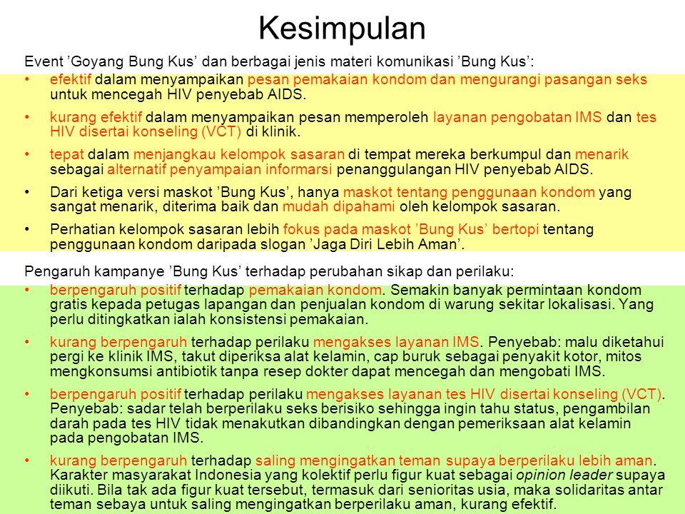 Kesimpulan Event 'Goyang Bung Kus' dan berbagai jenis materi komunikasi 'Bung Kus':