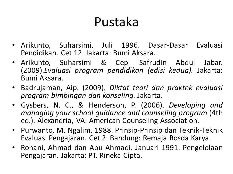Pustaka Arikunto, Suharsimi. Juli 1996. Dasar-Dasar Evaluasi Pendidikan. Cet 12. Jakarta: Bumi Aksara.