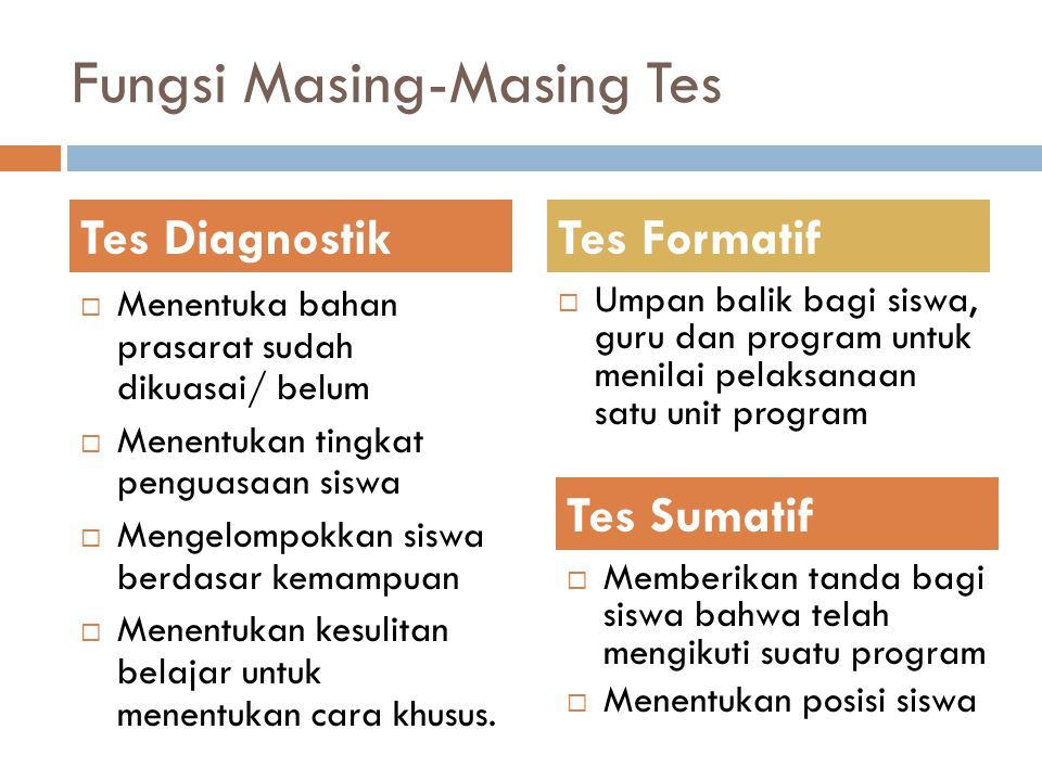 Fungsi Masing-Masing Tes