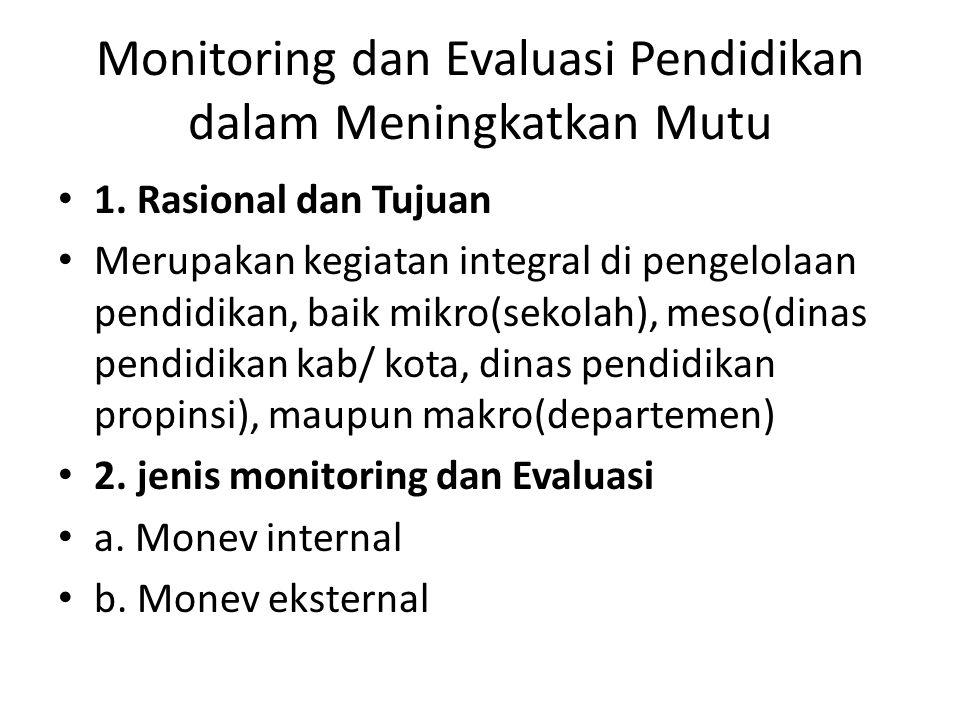 Monitoring dan Evaluasi Pendidikan dalam Meningkatkan Mutu