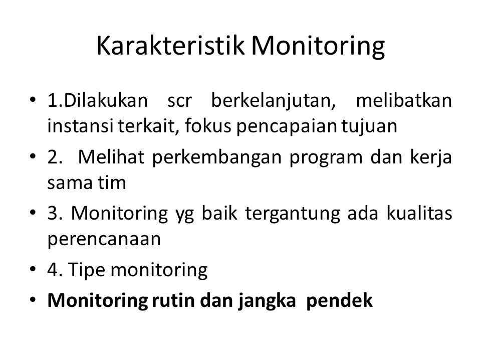 Karakteristik Monitoring