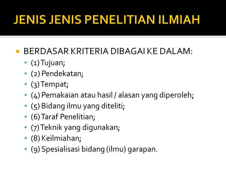 JENIS JENIS PENELITIAN ILMIAH