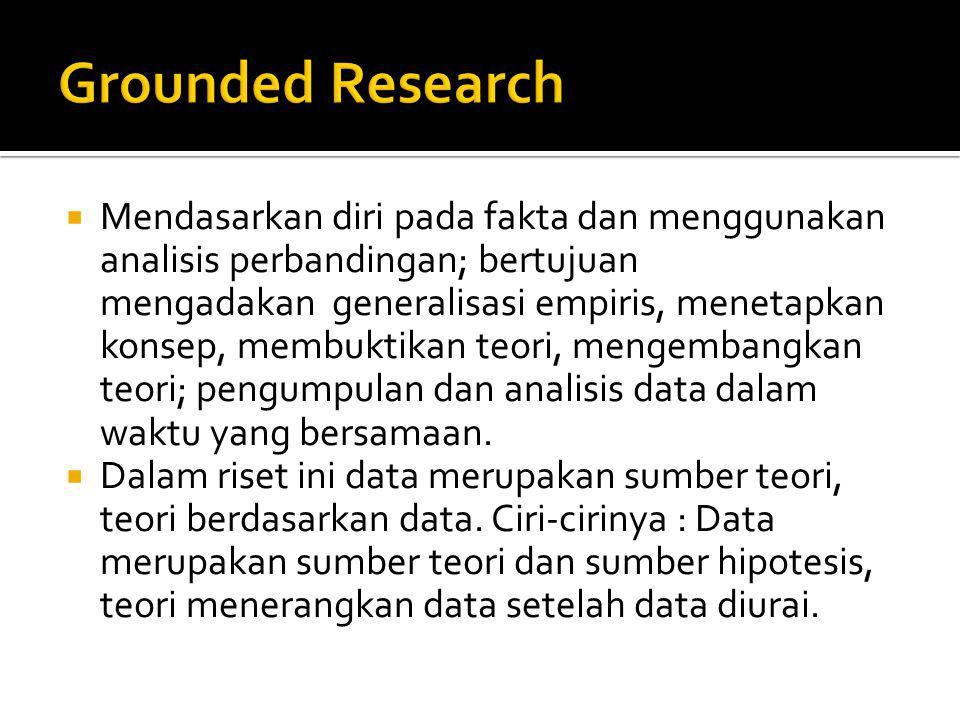 Grounded Research