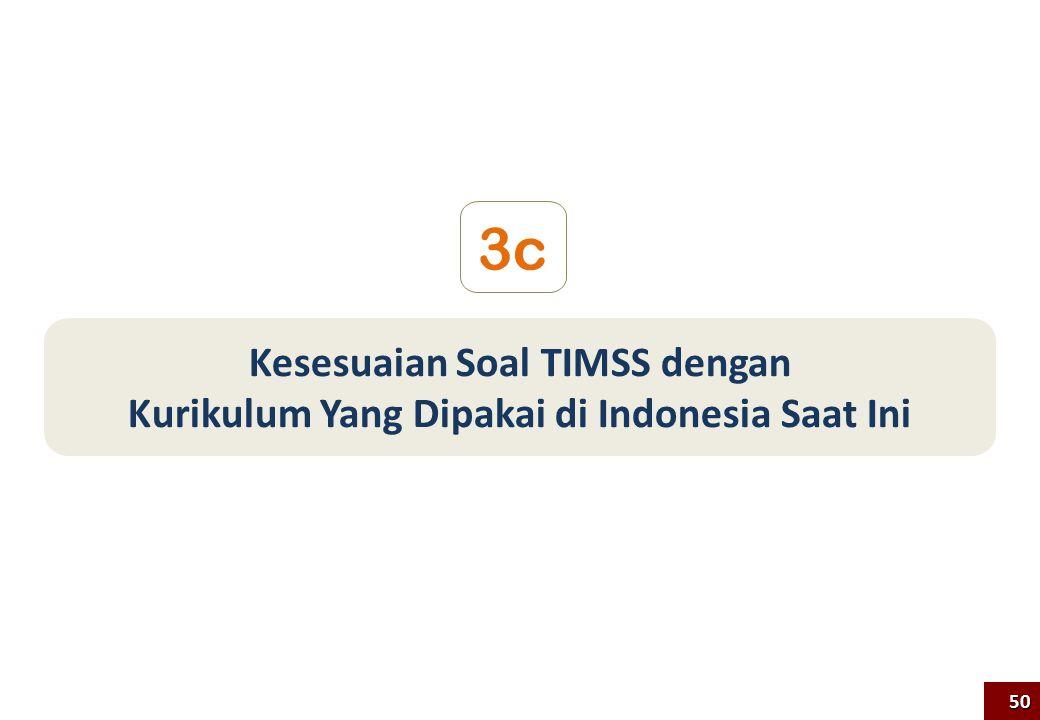 3c Kesesuaian Soal TIMSS dengan