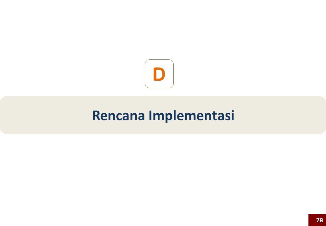 D Rencana Implementasi 78