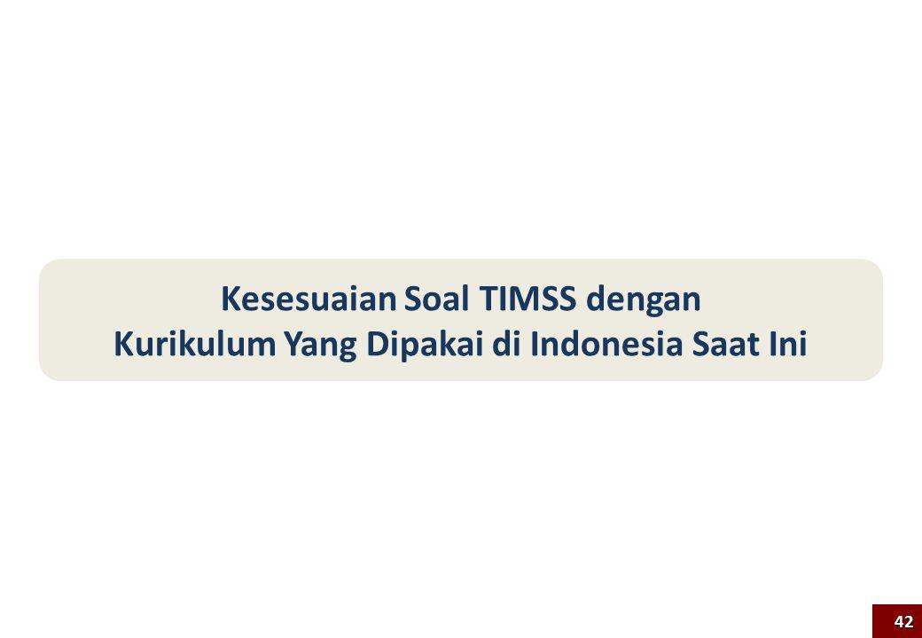 Kesesuaian Soal TIMSS dengan