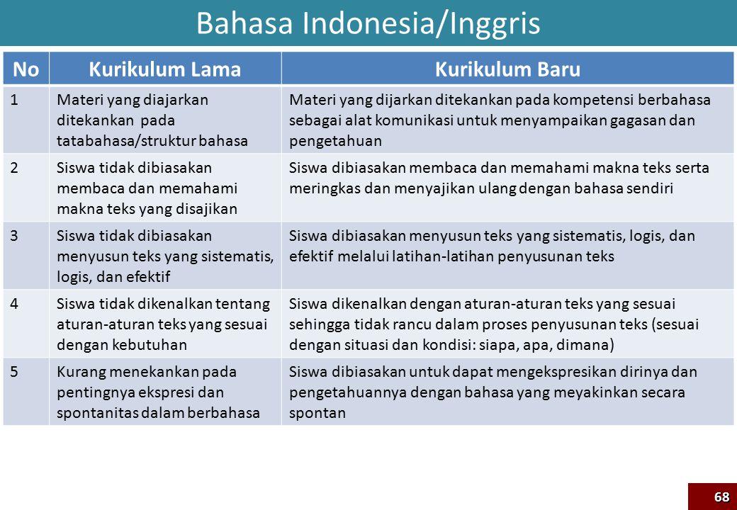 Bahasa Indonesia/Inggris