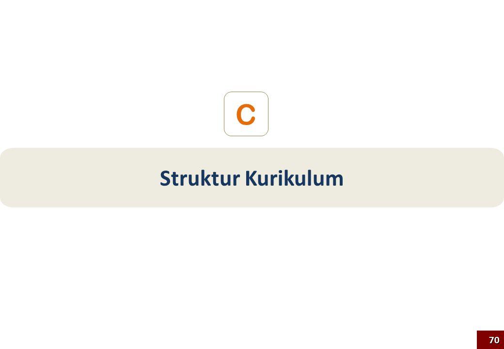 C Struktur Kurikulum 70