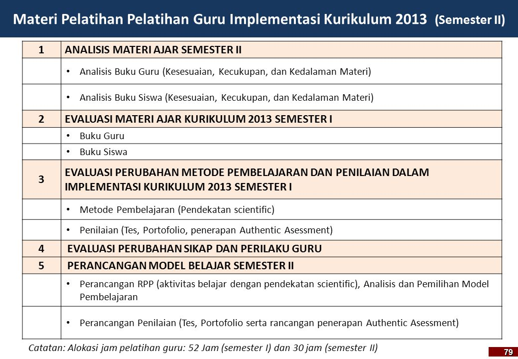 Materi Pelatihan Pelatihan Guru Implementasi Kurikulum 2013 (Semester II)