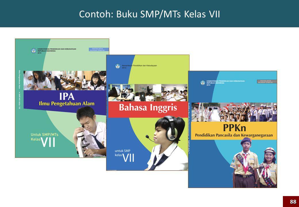 Contoh: Buku SMP/MTs Kelas VII