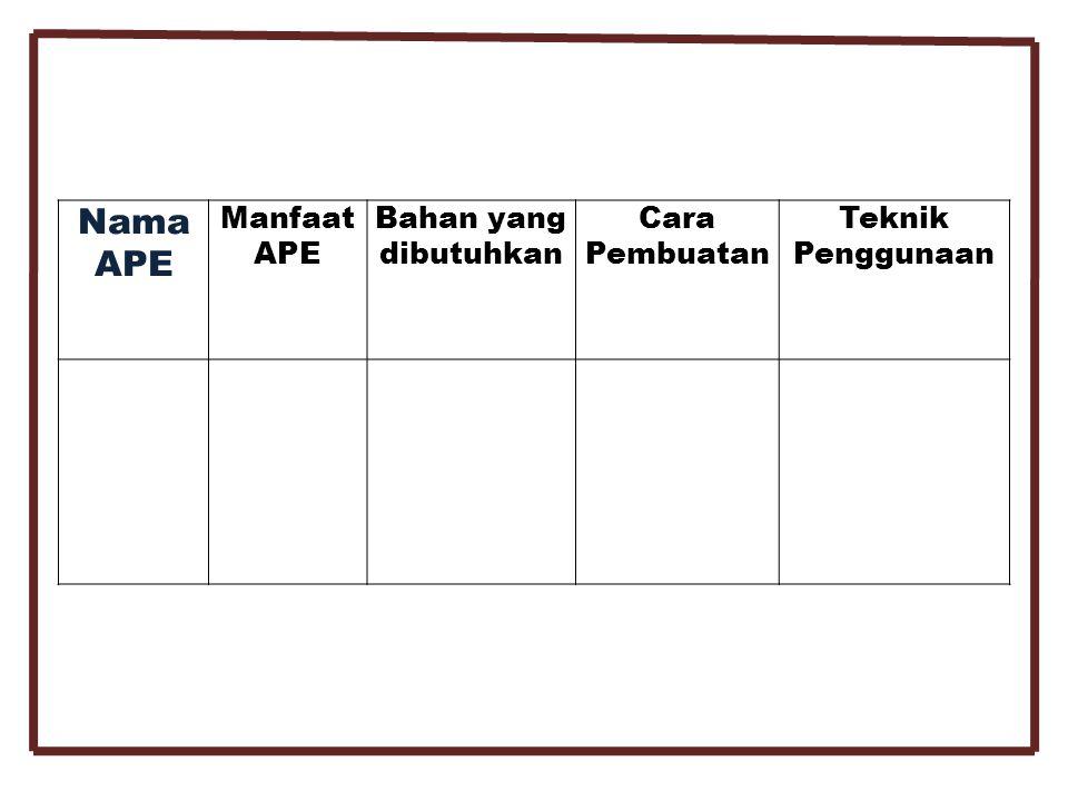 Nama APE Manfaat APE Bahan yang dibutuhkan Cara Pembuatan Teknik