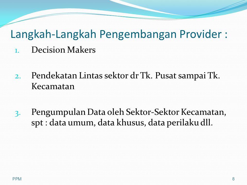Langkah-Langkah Pengembangan Provider :