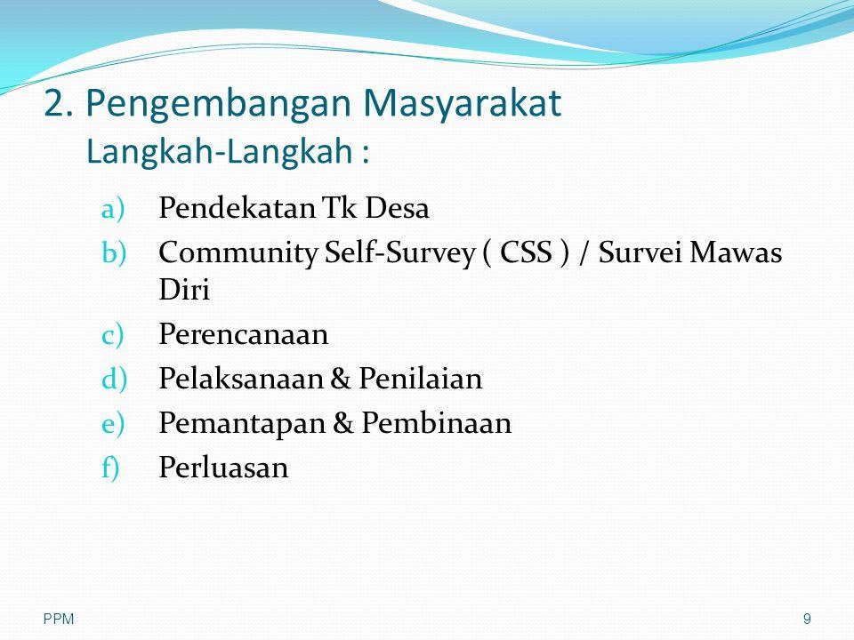 2. Pengembangan Masyarakat Langkah-Langkah :