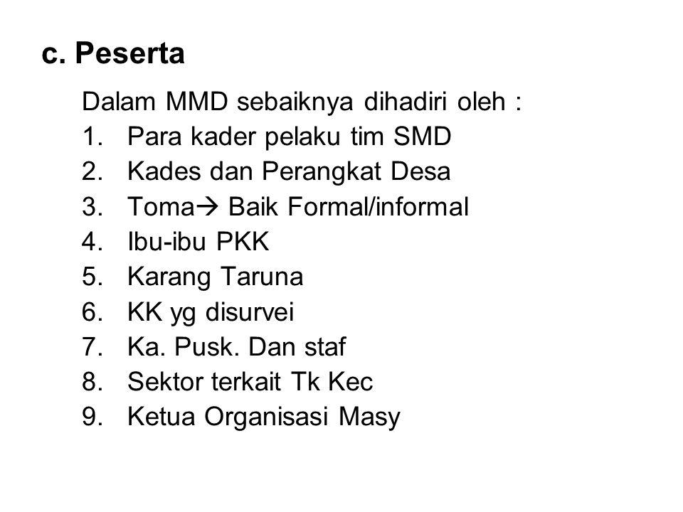 c. Peserta Dalam MMD sebaiknya dihadiri oleh :