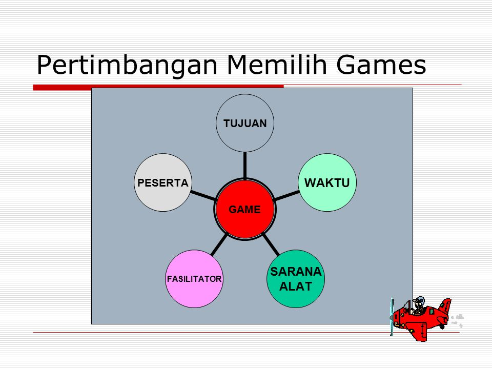 Pertimbangan Memilih Games