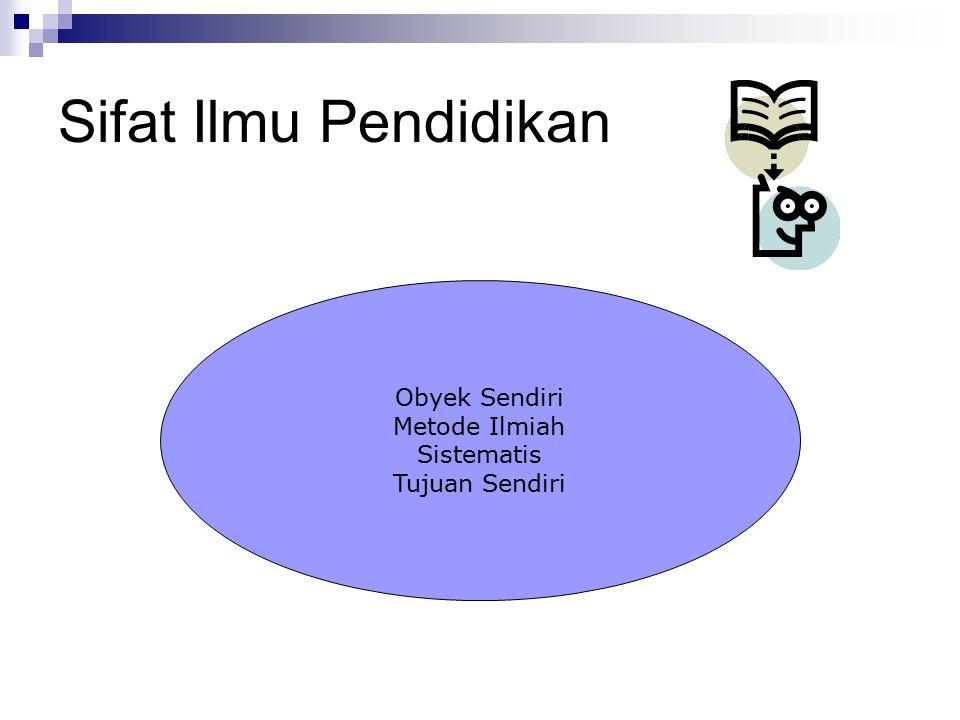Sifat Ilmu Pendidikan Obyek Sendiri Metode Ilmiah Sistematis
