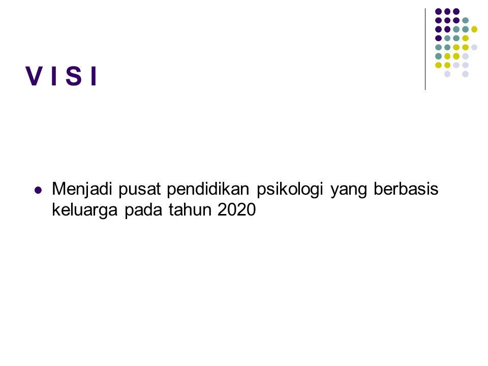 V I S I Menjadi pusat pendidikan psikologi yang berbasis keluarga pada tahun 2020