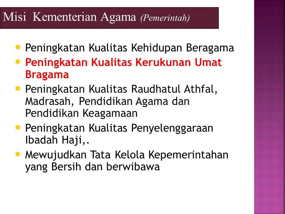 Misi Kementerian Agama (Pemerintah)
