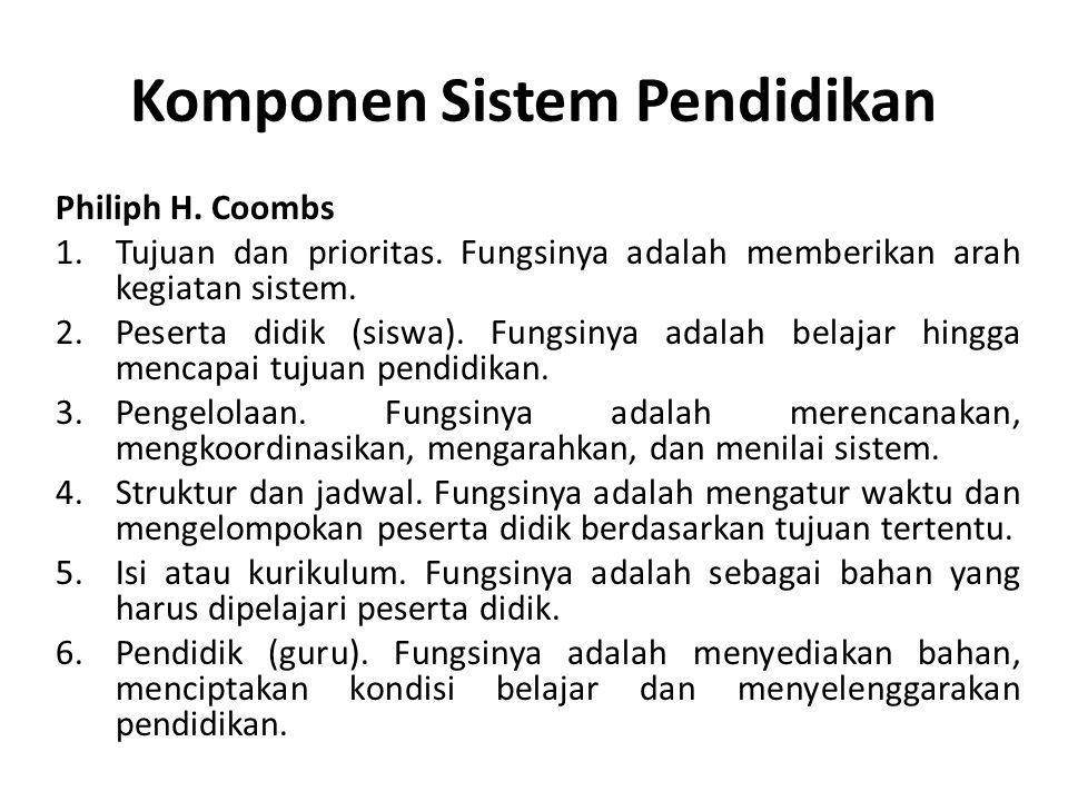 Komponen Sistem Pendidikan
