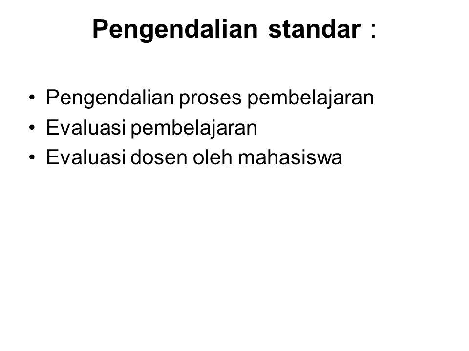 Pengendalian standar :