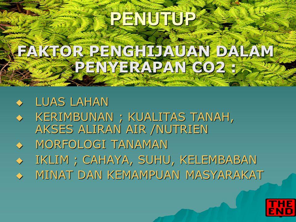FAKTOR PENGHIJAUAN DALAM PENYERAPAN CO2 :