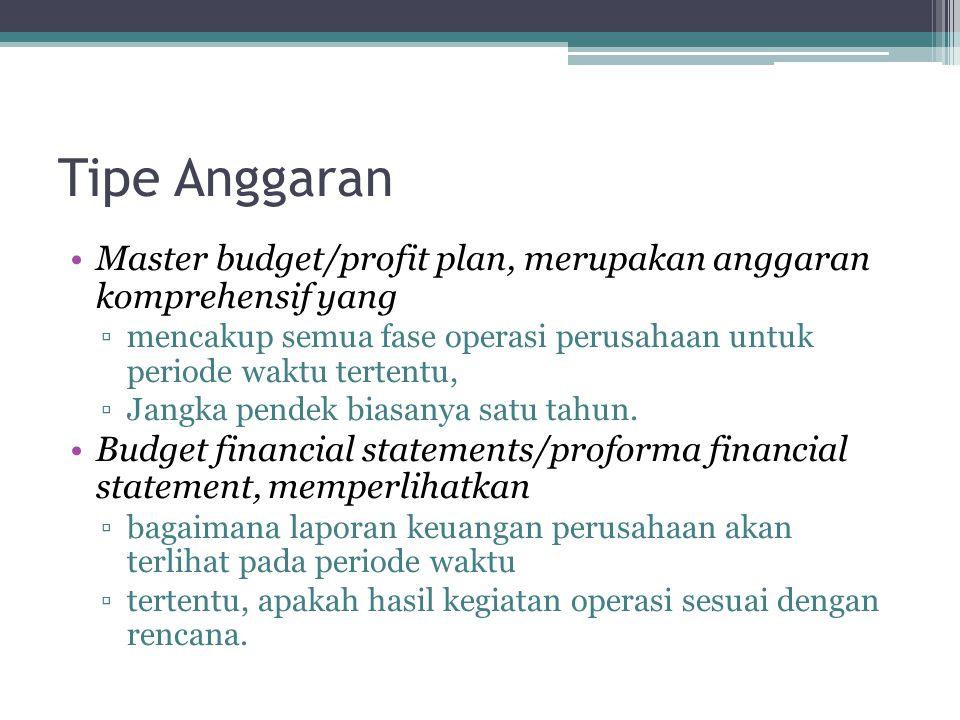 Tipe Anggaran Master budget/profit plan, merupakan anggaran komprehensif yang.