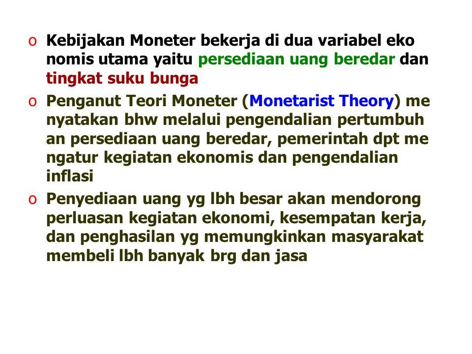 Kebijakan Moneter bekerja di dua variabel eko nomis utama yaitu persediaan uang beredar dan tingkat suku bunga
