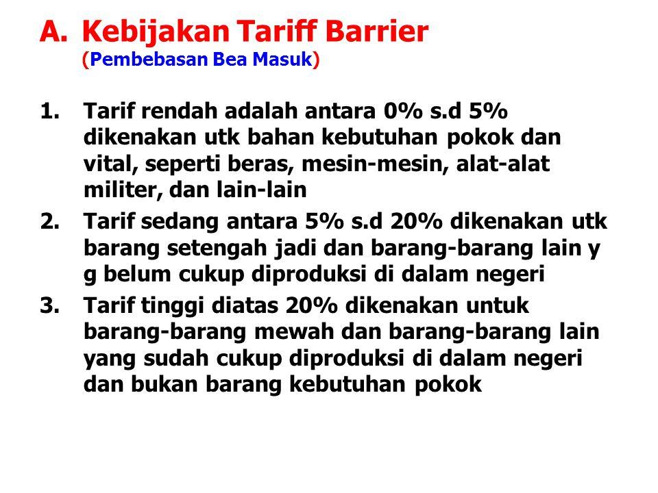 Kebijakan Tariff Barrier (Pembebasan Bea Masuk)