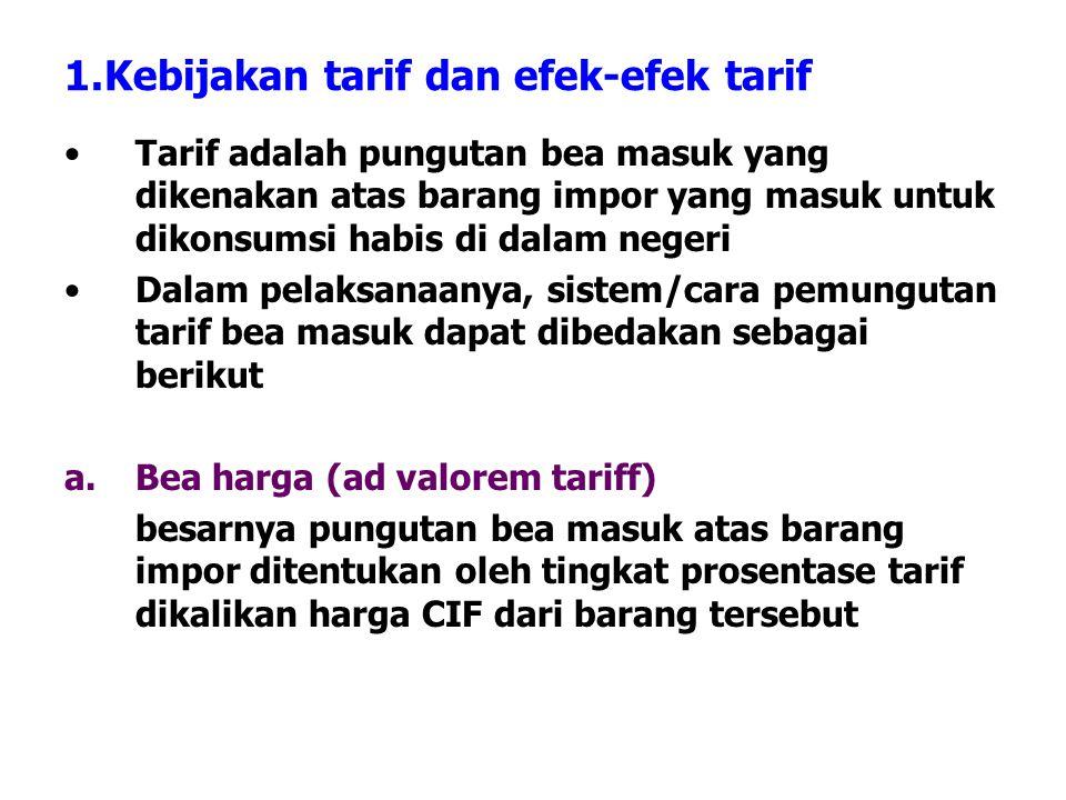 1.Kebijakan tarif dan efek-efek tarif