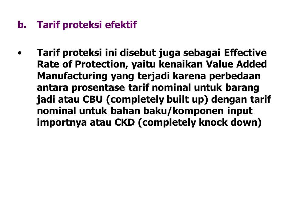 Tarif proteksi efektif