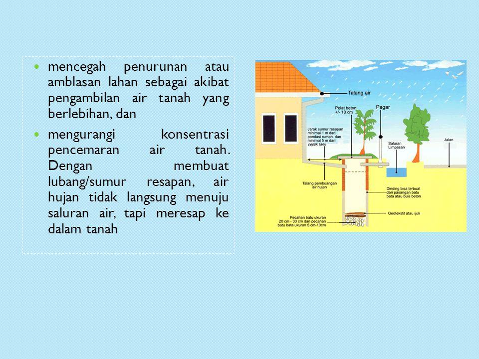 mencegah penurunan atau amblasan lahan sebagai akibat pengambilan air tanah yang berlebihan, dan
