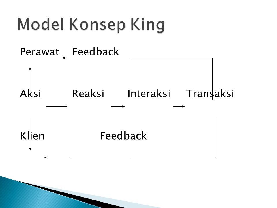 Model Konsep King Perawat Feedback Aksi Reaksi Interaksi Transaksi Klien Feedback