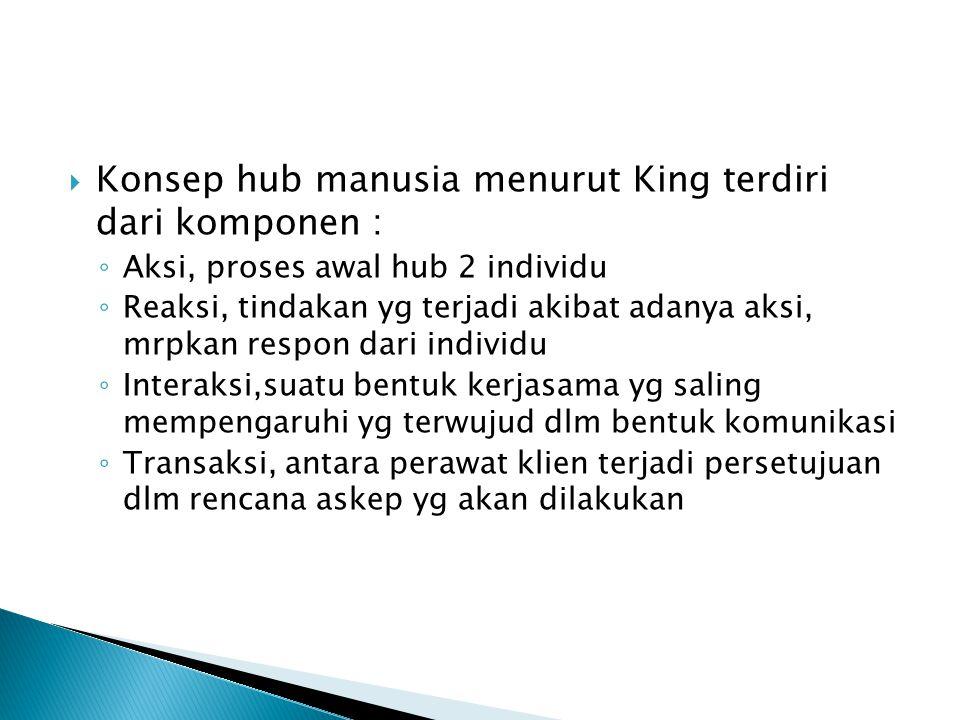 Konsep hub manusia menurut King terdiri dari komponen :