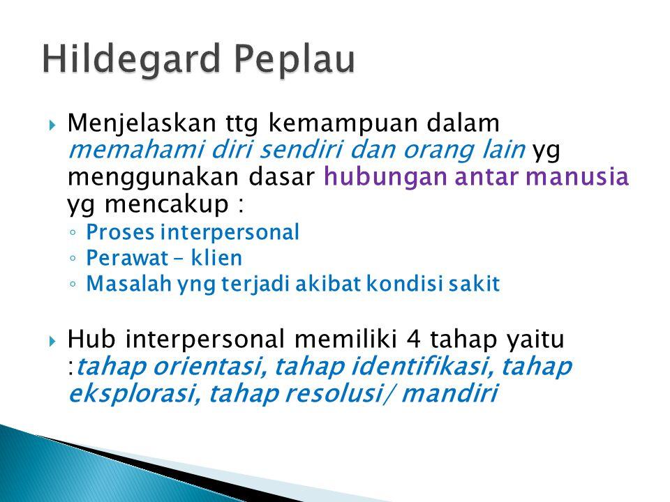 Hildegard Peplau Menjelaskan ttg kemampuan dalam memahami diri sendiri dan orang lain yg menggunakan dasar hubungan antar manusia yg mencakup :