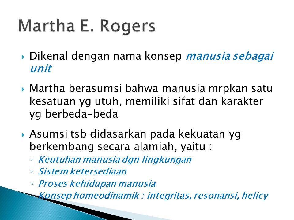 Martha E. Rogers Dikenal dengan nama konsep manusia sebagai unit