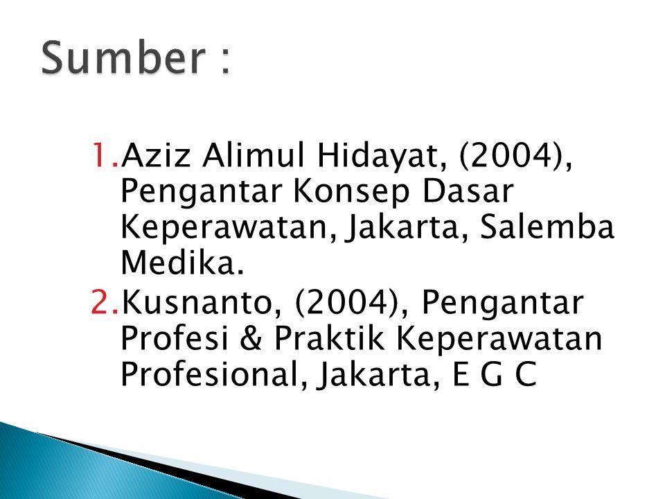 Sumber : Aziz Alimul Hidayat, (2004), Pengantar Konsep Dasar Keperawatan, Jakarta, Salemba Medika.