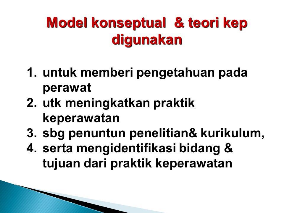 Model konseptual & teori kep digunakan